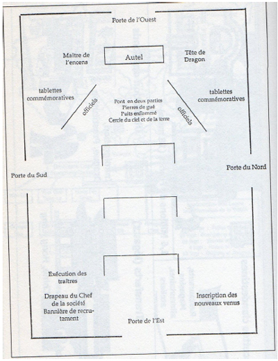 organisation cérémonie d'initiation